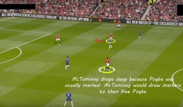 """McTominay là nhân tố hút người, giúp Pogba rảnh chân điều phối bóng. Tiền vệ người Pháp chính là """"trạm trung chuyển"""" giúp MU thay đổi trạng thái từ phòng ngự sang tấn công và ngược lại"""