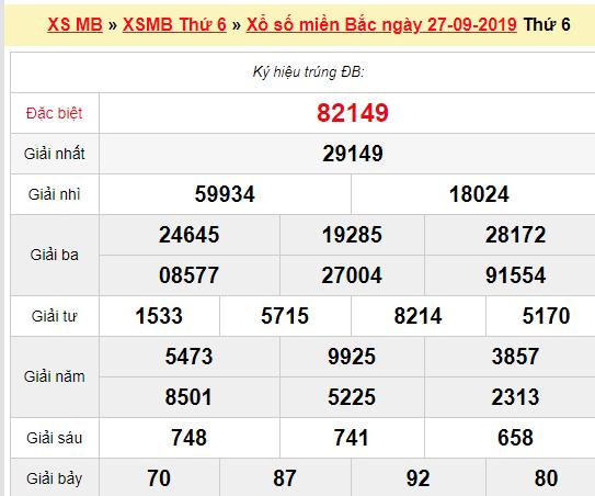 Quay thử XSMB 27/9/2019