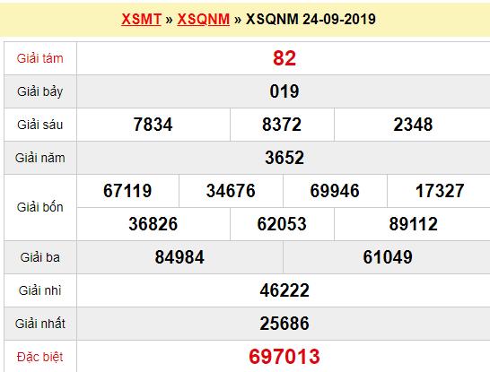 Quay thử XSQNM 24/9/2019
