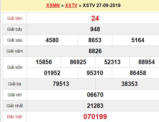 Quay thử XSTV 27/9/2019