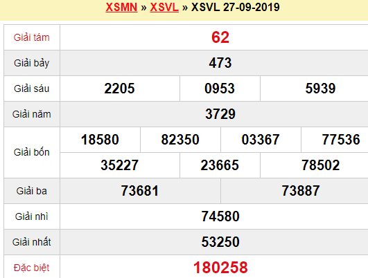 Quay thử XSVL 27/9/2019