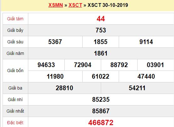 Quay thử XSCT 30/10/2019