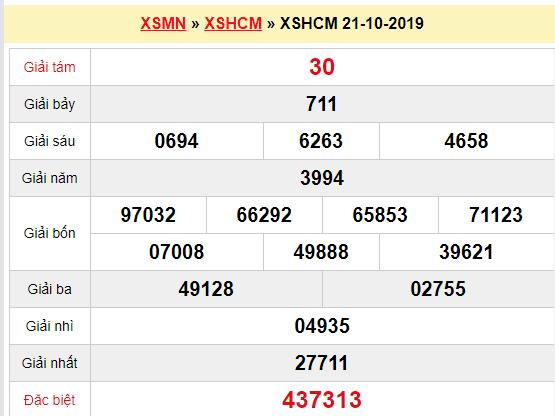 Quay thử XSHCM 21/10/2019