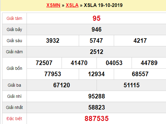 Quay thử XSLA 19/10/2019