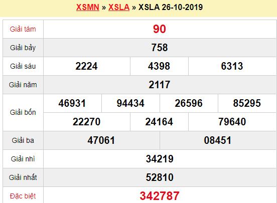 Quay thử XSLA 26/10/2019