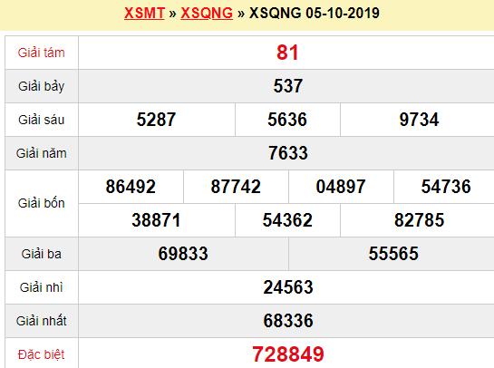 Quay thử XSQNG 5/10/2019