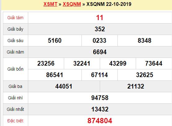 Quay thử XSQNM 22/10/2019