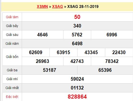 Quay thử XSAG 28/11/2019