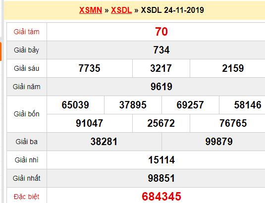 Quay thử XSDL 24/11/2019