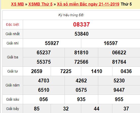 Quay thử XSMB 21/11/2019