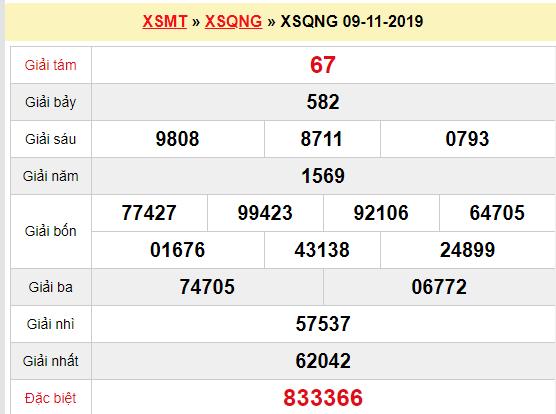 Quay thử XSQNG 9/11/2019