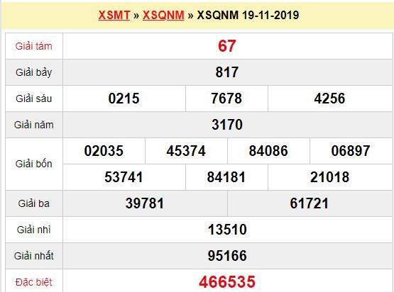 Quay thử XSQNM 19/11/2019