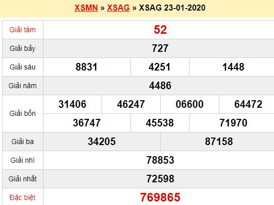 Quay thử XSAG 23/1/2020