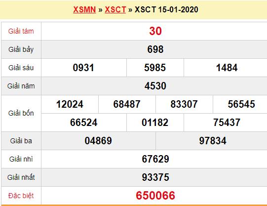 Quay thử XSCT 15/1/2020