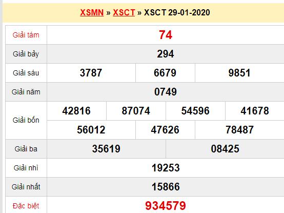 Quay thử XSCT 29/1/2020