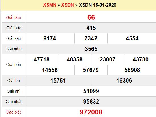 Quay thử XSDN 15/1/2020
