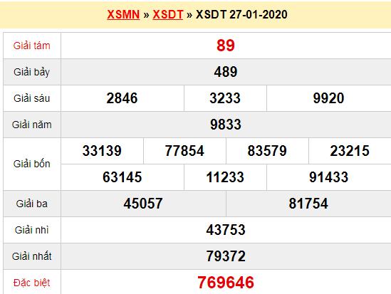 Quay thử XSDT 27/1/2020