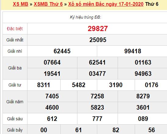 Quay thử XSMB 17/1/2020