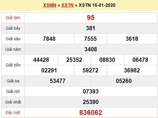 Quay thử XSTN 16/1/2020
