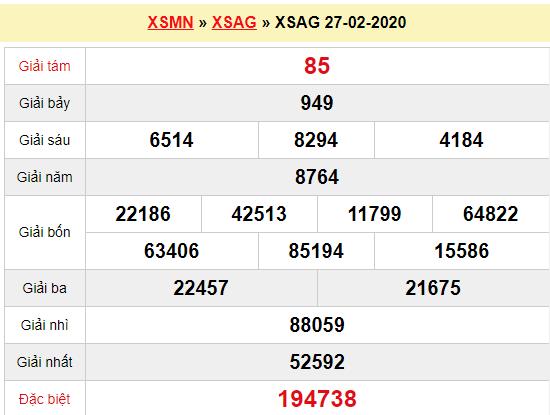 Quay thử XSAG 27/2/2020