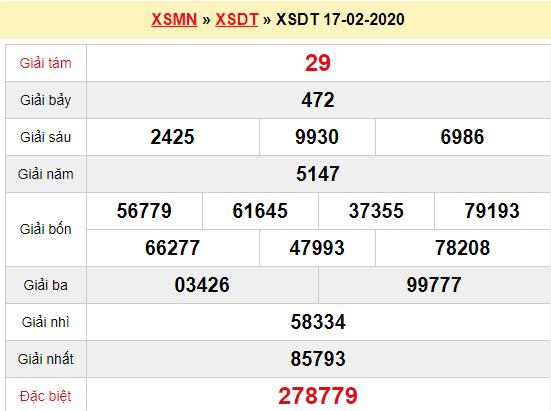 Quay thử XSDT 17/2/2020