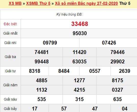 Quay thử XSMB 27/2/2020