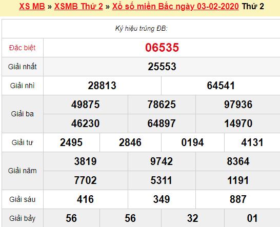 Quay thử XSMB 3/2/2020