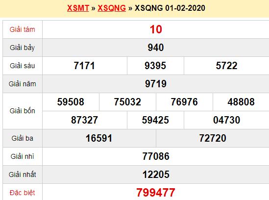 Quay thử XSQNG 1/2/2020