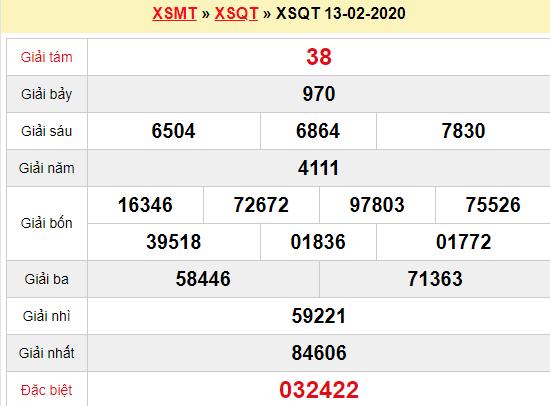 Quay thử XSQT 13/2/2020