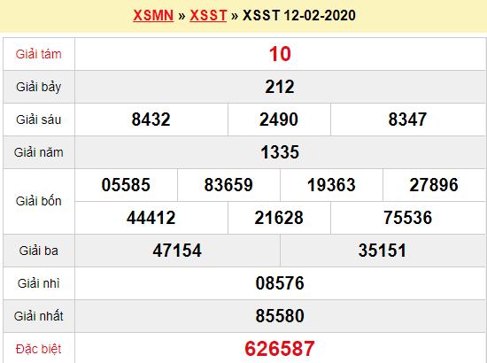Quay thử XSST 12/2/2020