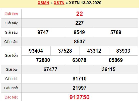 Quay thử XSTN 13/2/2020