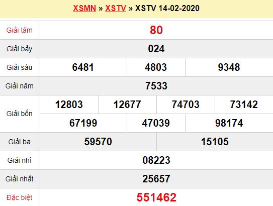 Quay thử XSTV 14/2/2020