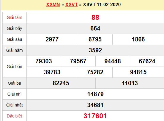 Quay thử XSVT 11/2/2020