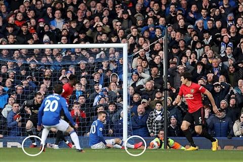 Bàn thắng của Everton bị từ chối phút cuối là hoàn toàn chuẩn xác