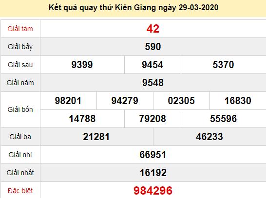 Quay thử XSKG 29/3/2020