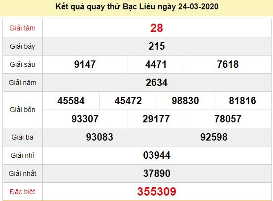 Quay thử XSBL 24/3/2020