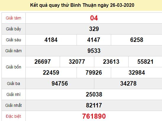 Quay thử XSBTH 26/3/2020