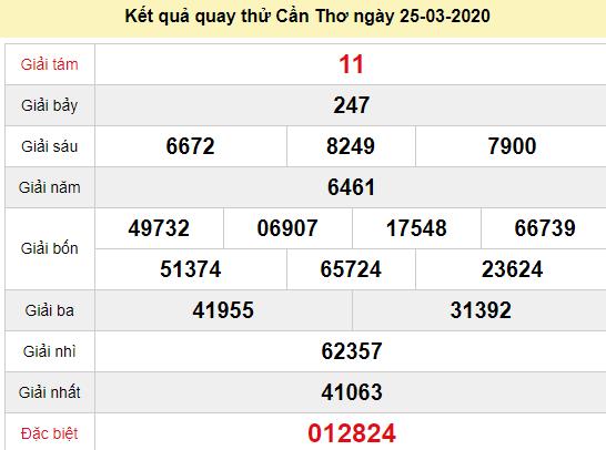 Quay thử XSCT 25/3/2020