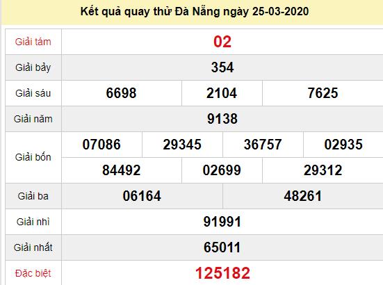 Quay thử XSDNG 25/3/2020
