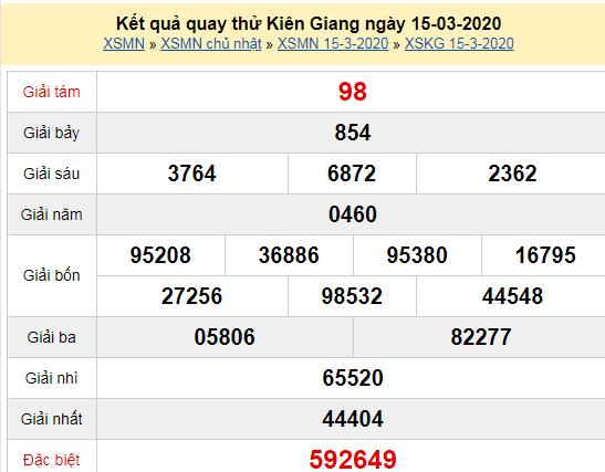 Quay thử XSKG 15/3/2020
