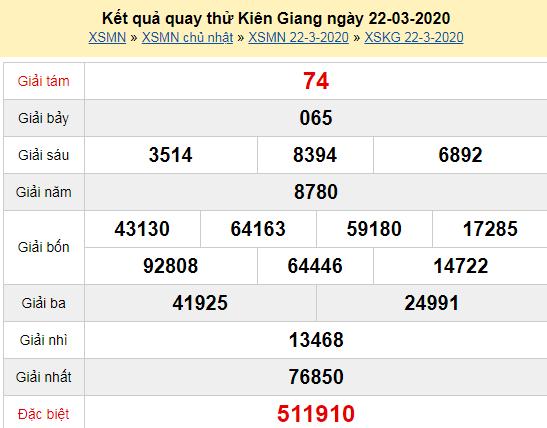 Quay thử XSKG 22/3/2020