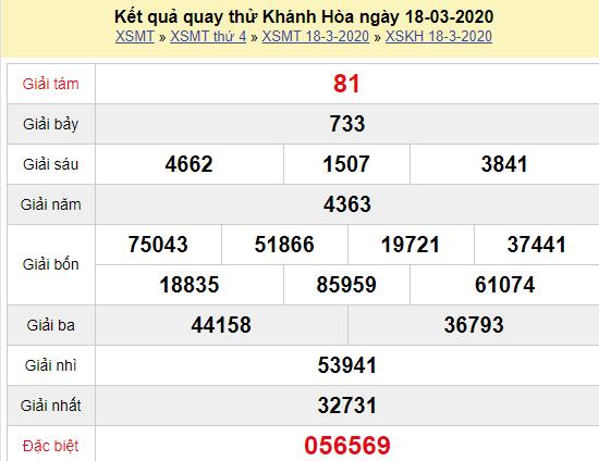 Quay thử XSKH 18/3/2020