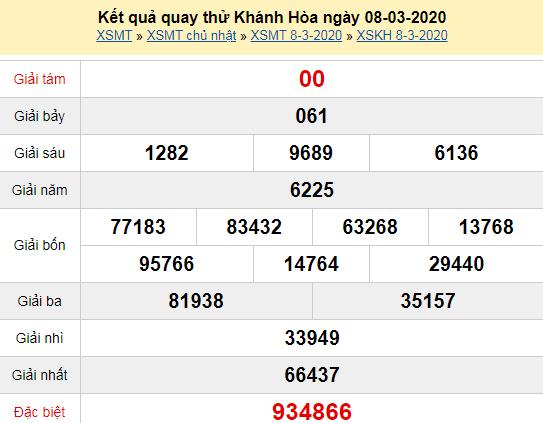 Quay thử XSKH 8/3/2020