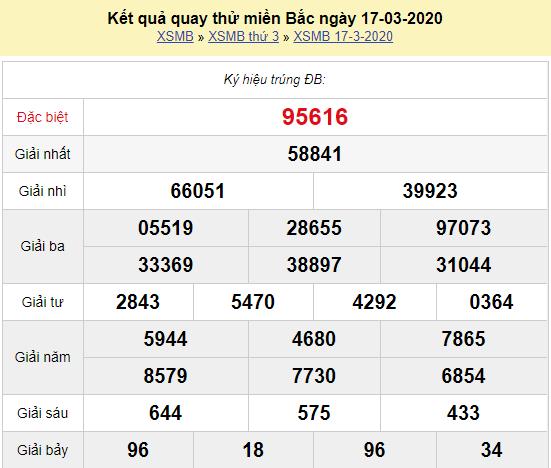 Quay thử XSMB 17/3/2020