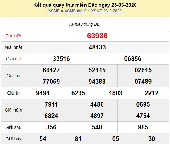Quay thử XSMB 23/3/2020