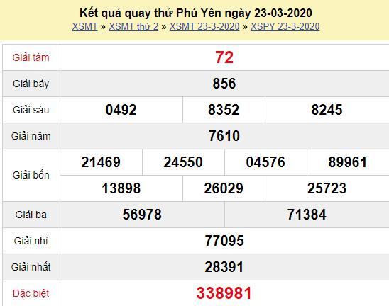Quay thử XSPY 23/3/2020