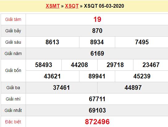 Quay thử XSQT 5/3/2020