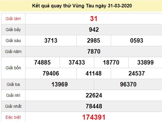 Quay thử XSVT 31/3/2020