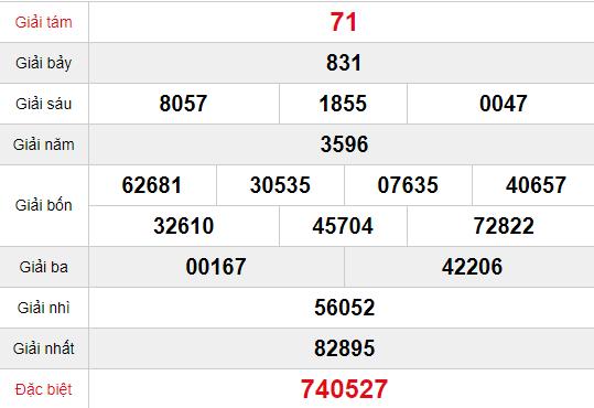 Quay thử XSDLK 30/6/2020