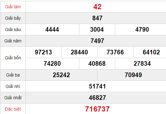 Quay thử XSDN 29/7/2020